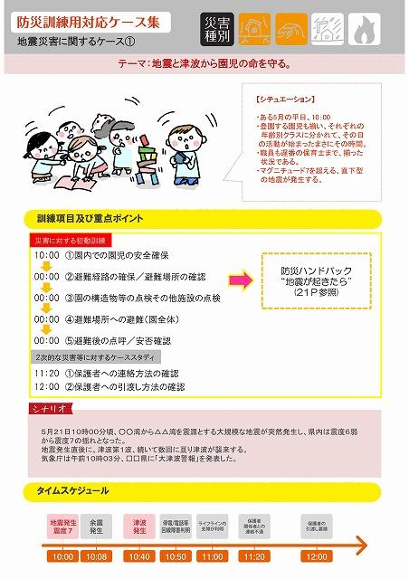 �B-1防災訓練用対応ケース集_640.jpg